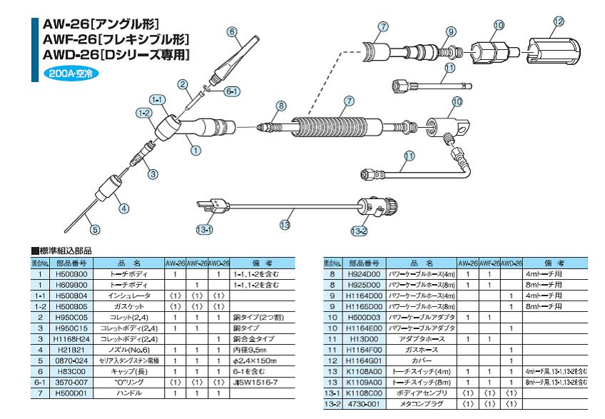 ダイヘン TIG溶接トーチ AW-26部品図