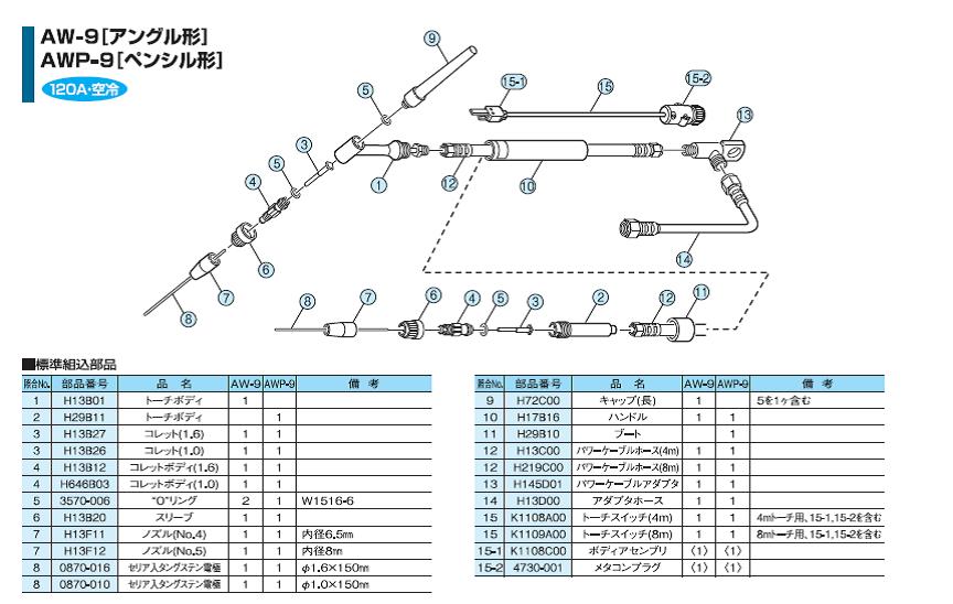 ダイヘン TIG溶接トーチ AW-9部品図