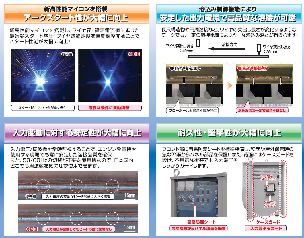 【送料無料、メーカー直送品】ダイヘン サイリスタ式CO2溶接機 XD-350-2(延長ケーブル10Mセット)