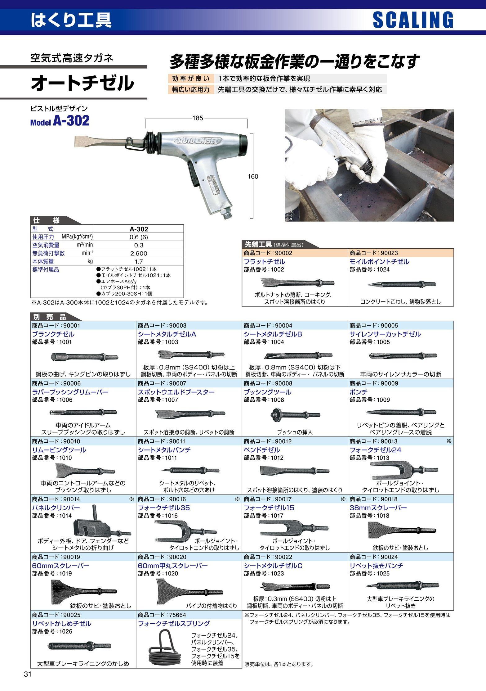 日東工器 油圧穴あけ機 アトラシリーズ