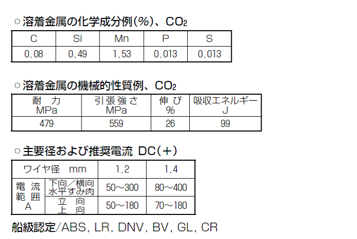 神戸製鋼 フラックス溶接ワイヤ MX-100T