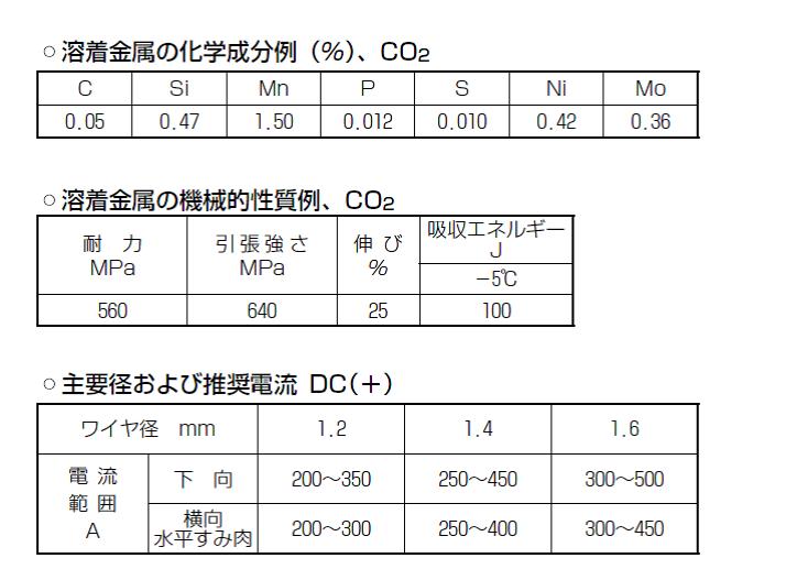 神戸製鋼 フラックス溶接ワイヤ MX-60
