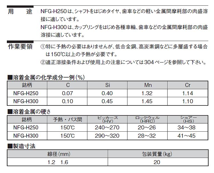 ニッコー溶材 硬化肉盛用フラックス溶接ワイヤ NFG-H300