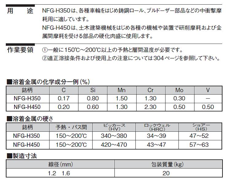ニッコー溶材 硬化肉盛用フラックスワイヤ NFG-H450