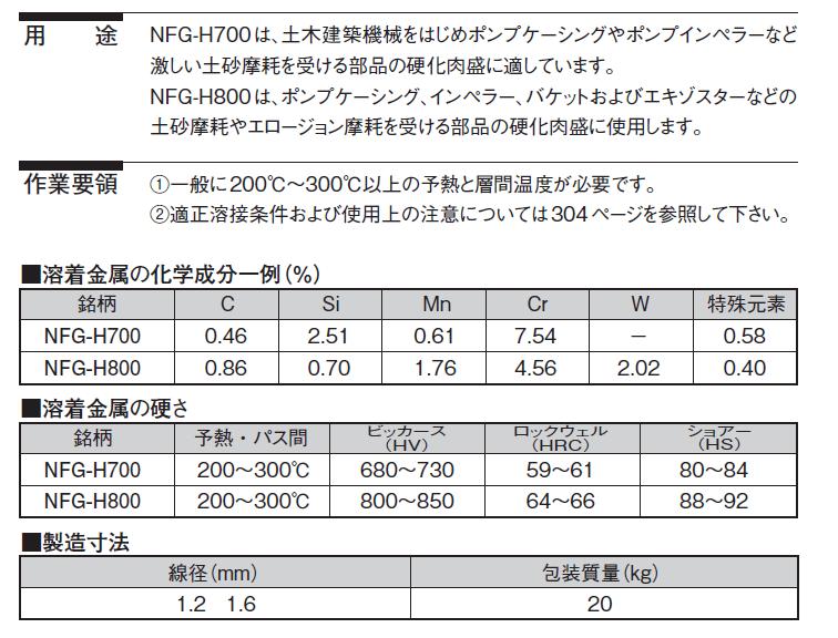 ニッコー溶材 硬化肉盛用フラックスワイヤ NFG-H800