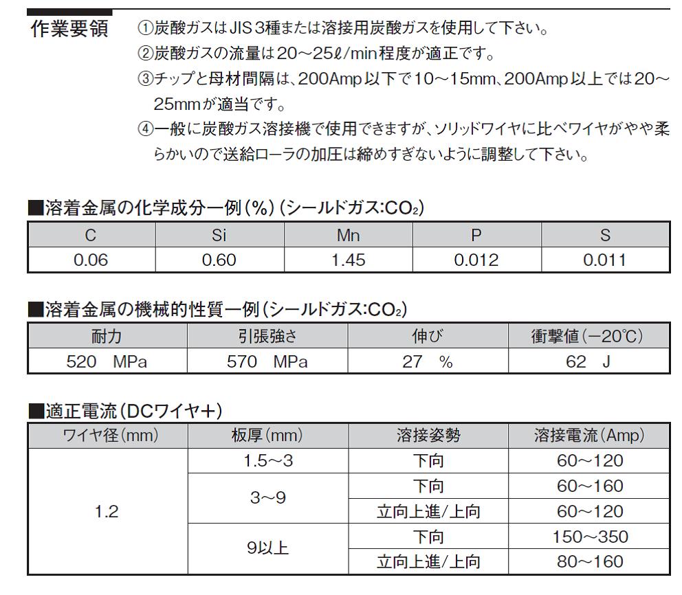 ニッコー溶材 フラックス溶接ワイヤ NXM-100T