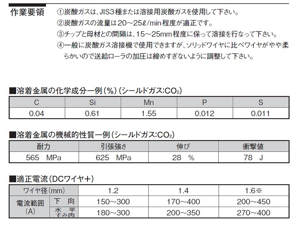 ニッコー溶材 フラックス溶接ワイヤ NXZ-700