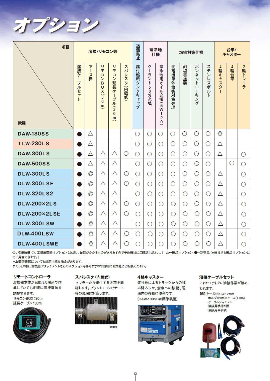 デンヨー(Denyo) エンジン溶接機(ウエルダー) オプション