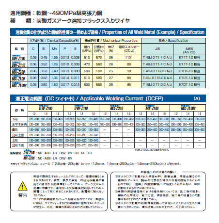 神戸製鋼 フラックス溶接ワイヤ DW-Z100